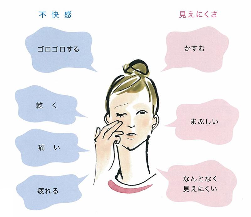 ドライ(乾く)アイ(目)だけど、目が乾くだけではありません!目の表面が荒れて凸凹することで辛い症状が起こることも。